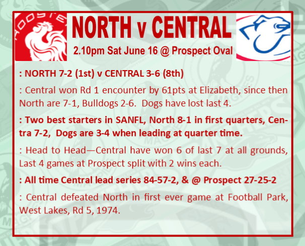 Round 11: North v Centrals - Sunday 17 July @ Prospect Oval Rd_11_12