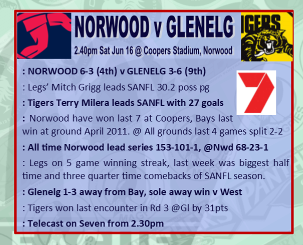 Round 11: Norwood v Glenelg - Saturday 16 June @ Coopers Stadium Rd_11_13