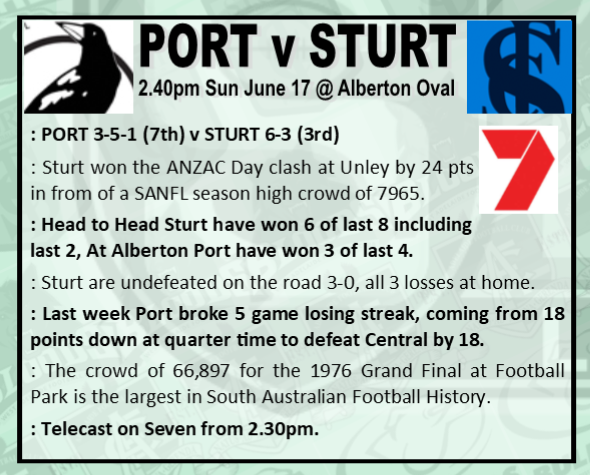 Round 11: Port v Sturt - Sunday 17 June @ Alberton Oval Rd_11_14