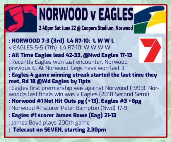 Norwood v W/WT Round 11 Rd_11_15