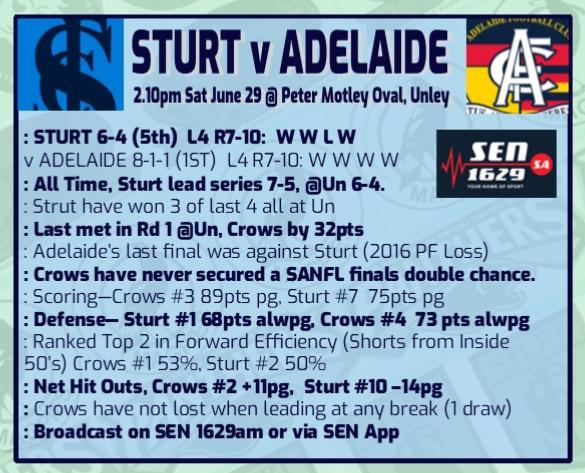 Sturt V Adelaide Round 11 Rd_11_18