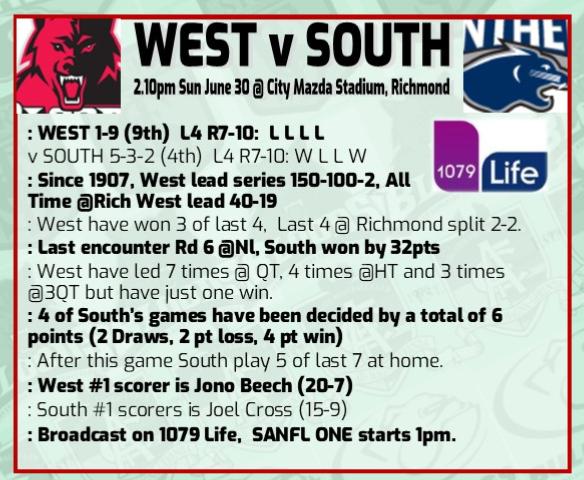 West v South round 11 Rd_11_19