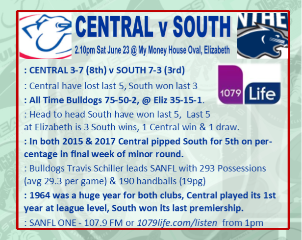 Round 12: Centrals v South - Saturday 23 June @ My Money House Oval Rd_12_12