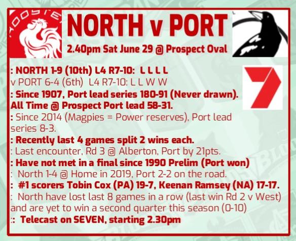 North v Port Round 11 Rd_12_15