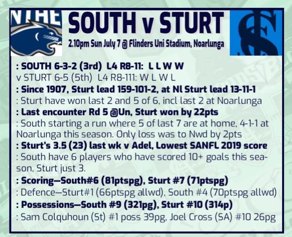 South v Sturt Round 12 Rd_12_18