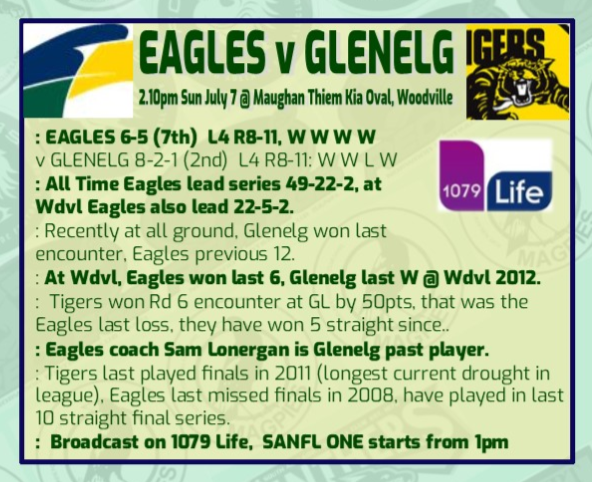 Eagles v Glenelg Round 12 Rd_12_19