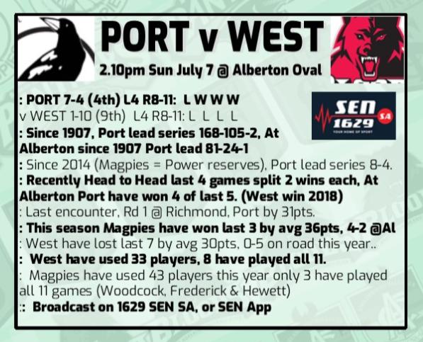 Port v West Round 12 Rd_12_20