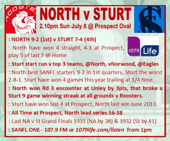 Round 13: North v Sturt - Sunday 8 July @ Prospect Oval Rd_13_11