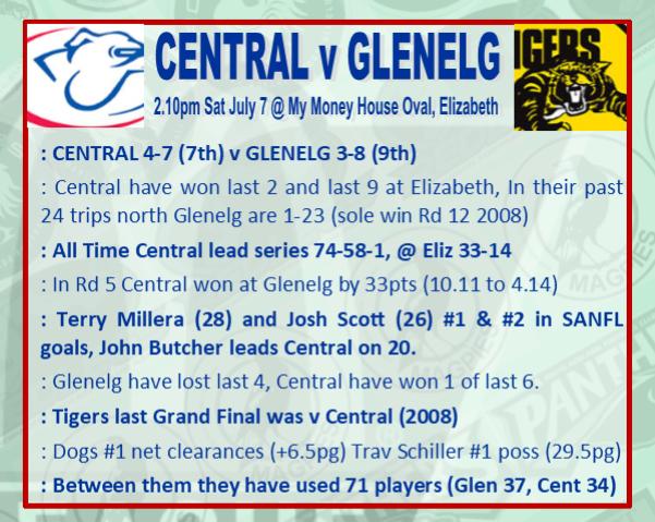 Round 13: Centrals v Glenelg - Saturday 7 July @ My Money House Oval Rd_13_12