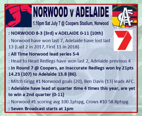 Round 13: Norwood v Adelaide - Saturday 7 July @ Coopers Stadium Rd_13_13