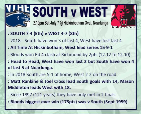 Round 13: South v West - Saturday 7 July @ Hickinbotham Ova Rd_13_15