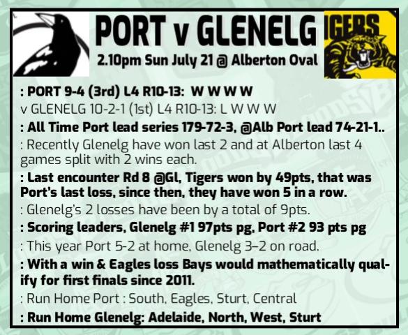 Port v Glenelg Round 14 Rd_14_12