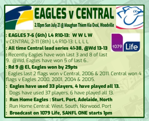 Eagles v Centrals Round 14 Rd_14_13