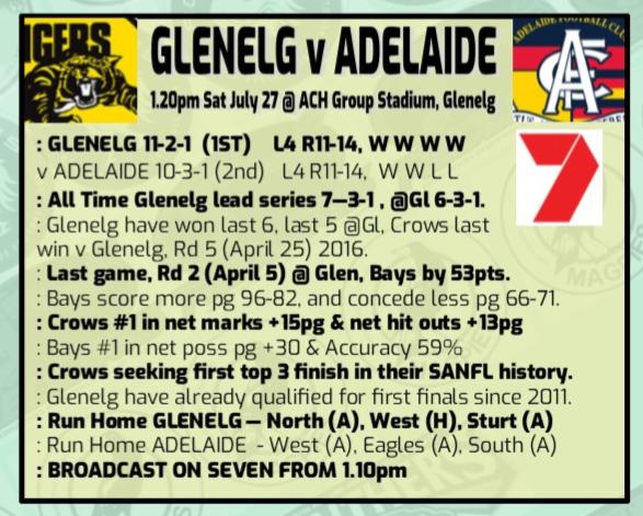 Glenelg v Adelaide Round 15 Rd_15_10