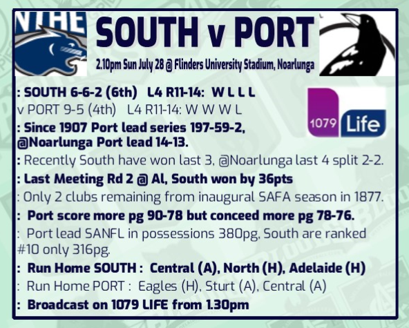 South v Port Roud 15 Rd_15_12