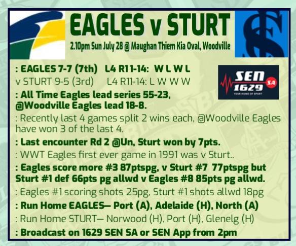 Eagles v Sturt Round 15 Rd_15_14