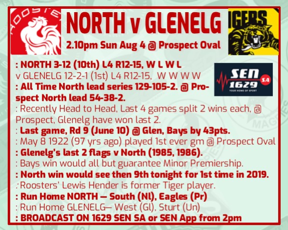 North v Glenelg Round 16 Rd_16_11