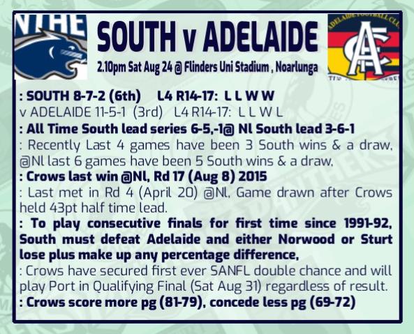 Round 18: South Adelaide v Adelaide Rd_18_11