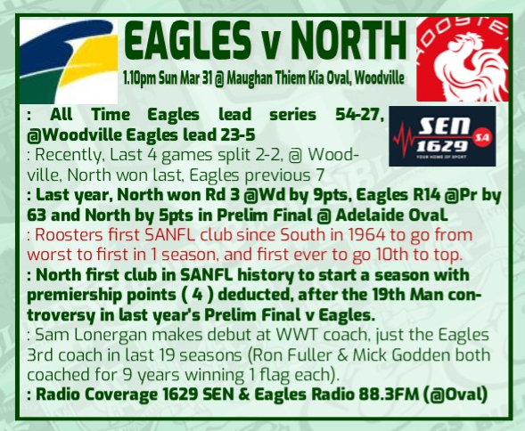 EAGLES v NORTH - Round 1 Rd_1_e10