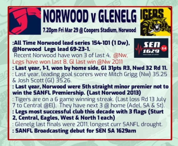 NORWOOD V GLENELG RD 1 -2019 Rd_1_n11