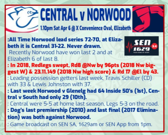 CENTRAL DISTRICTS V NORWOOD ROUND2 -2019 Rd_2_c10