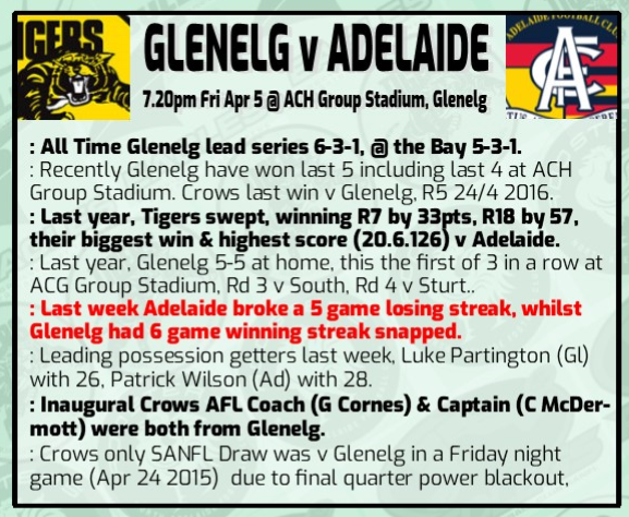 Glenelg v Adelaide at the bay Friday April 5th Rd_2_g10