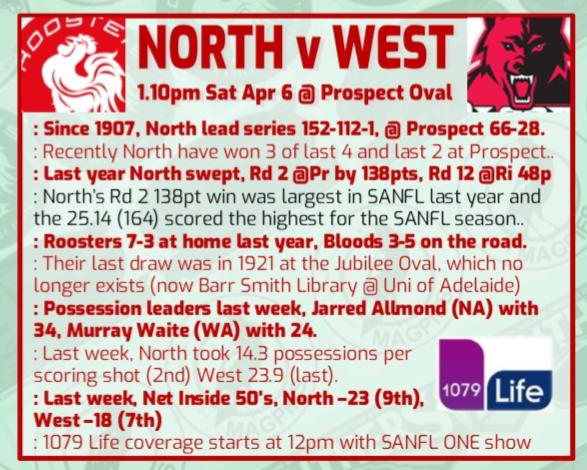 North v West Round 2 Rd_2_n10