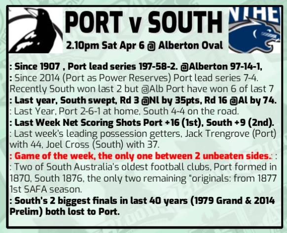 Port v South - Round 2 Rd_2_p11