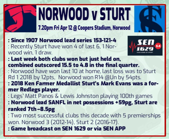 NORWOOD V STURT ROUND 3 -2019 Rd_3_n10