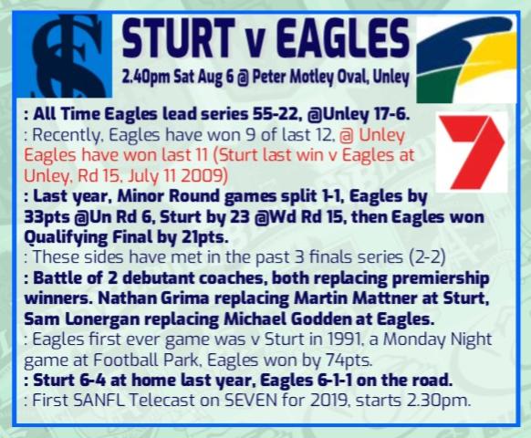 Eagles v Sturt - Round 2 Rd_3_s10