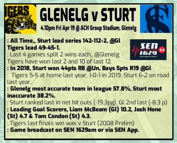 GLENELG V STURT ROUND 4-2019 Rd_4_g10