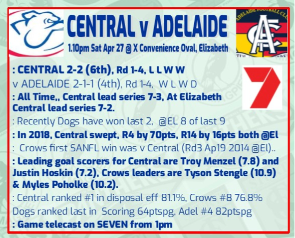 Centrals V Crows Rd_5_c10
