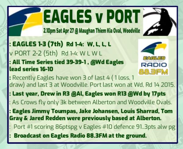Eagles v Port round 5 Rd_5_e10