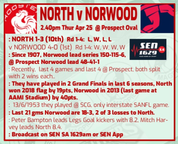 NORTH ADELAIDE V THE 2019 PREMIERSHIP FAVORITE ROUND 5-2019 Rd_5_n10