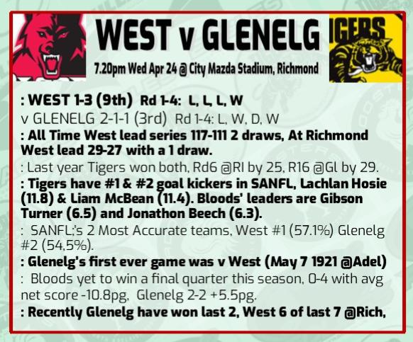 West vs Glenelg 24th April Rd_5_w10