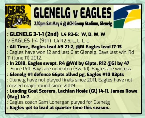 Round 6: Glenelg v W/WT Rd_6_g10