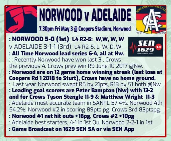 Round 6: Norwood v Adelaide Rd_6_n11