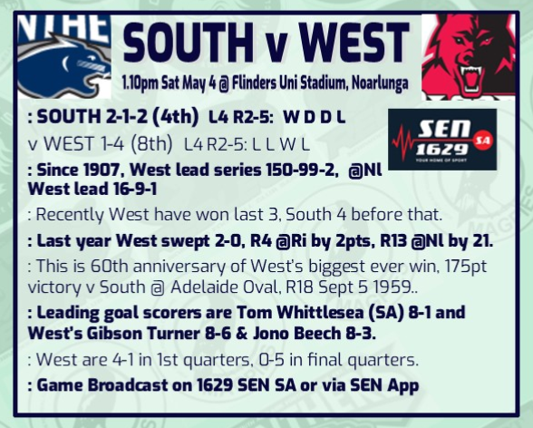 Round 6: South v West Rd_6_s12