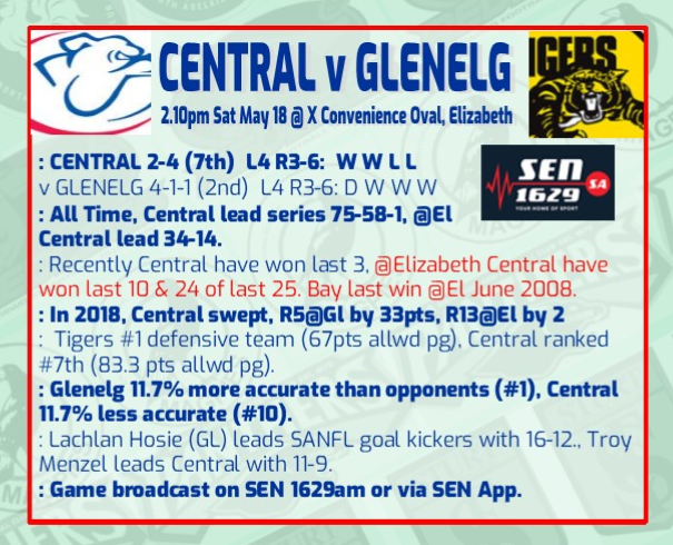 Round 7: Central v Glenelg at Elizabeth Rd_7_c10