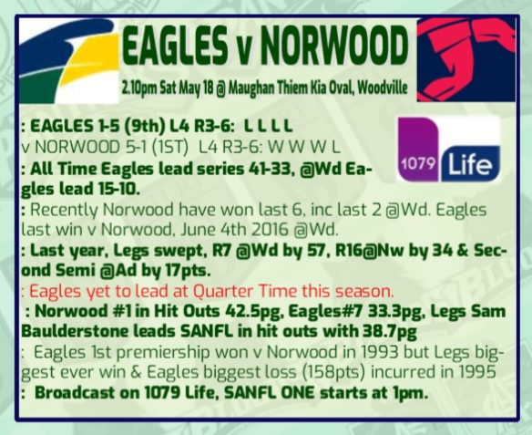 Round 7 W/WT v Norwood at Woodville Rd_7_e10