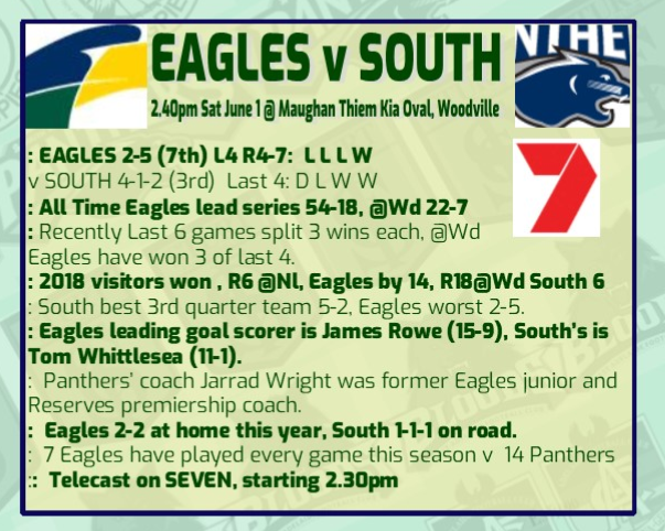 Eagles v South Round 8 Rd_8_e11