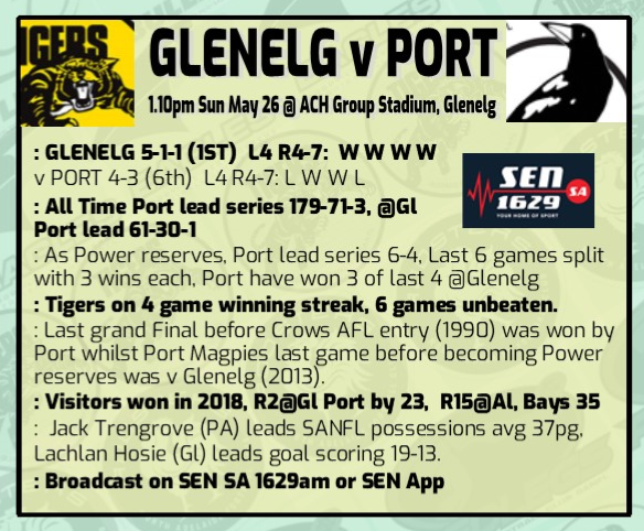 Round 8: Glenelg v Port @ACH Group Stadium, Sunday 26 May Rd_8_g10