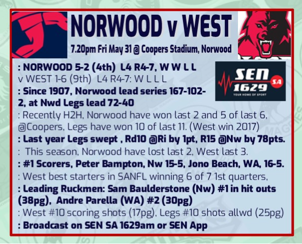 Norwood v West Round 8 Rd_8_n10