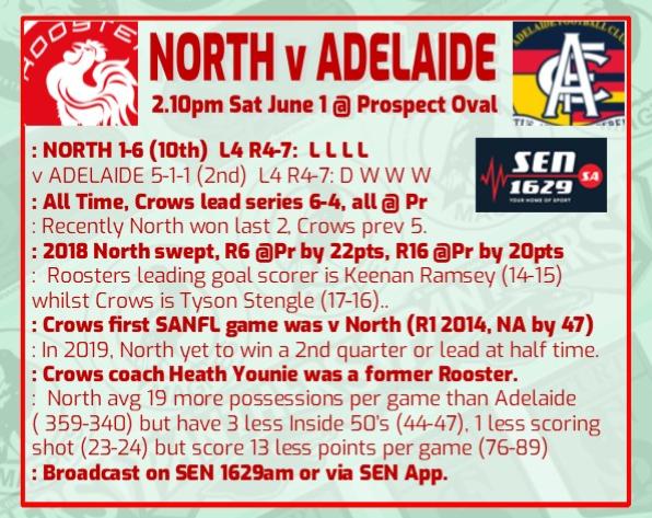 North v Adelaide Round 8 Rd_8_n12