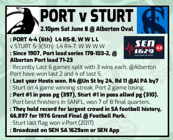 Port v Sturt Round 9 Rd_9_p10