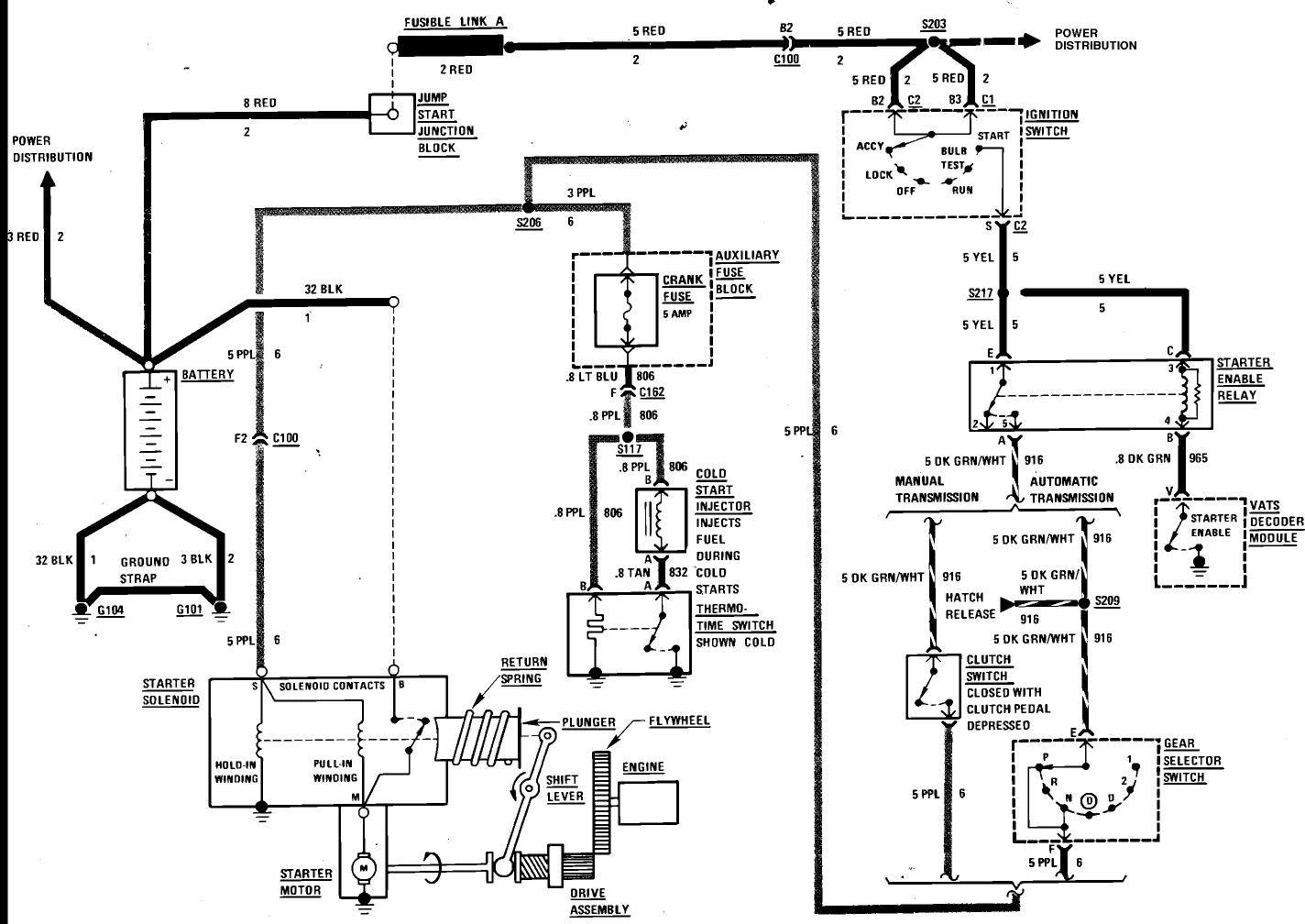Rénovation C4 1986 Vats10