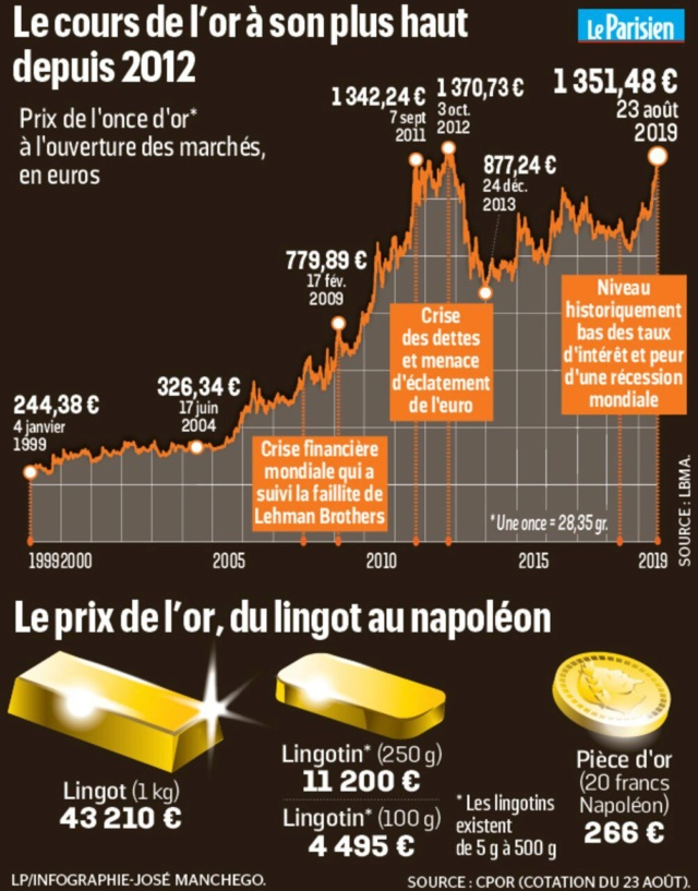 Economie, Emploi 2tnkav10