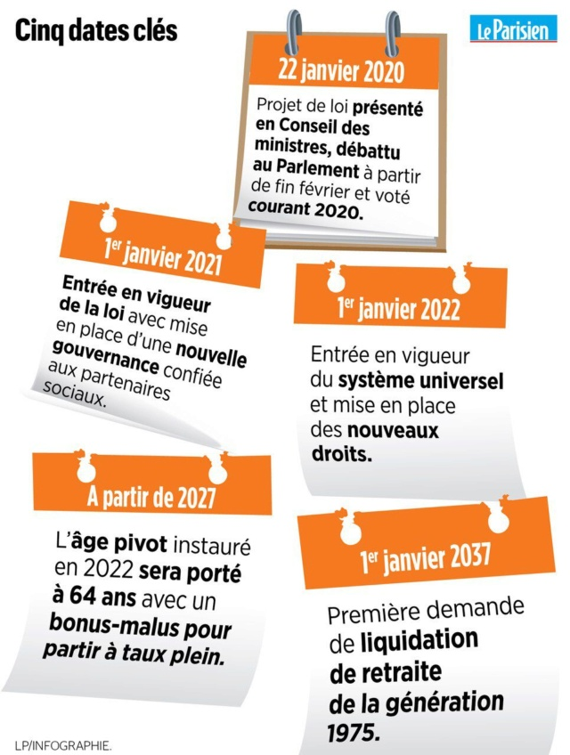#Blog #Actualité #France #TMCweb3 @MasterBusiness3.0 5chjjt10