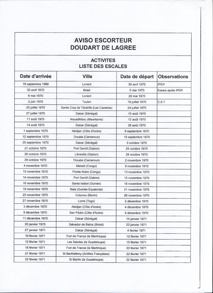 DOUDART DE LAGREE (AE) - Page 41 Escale10