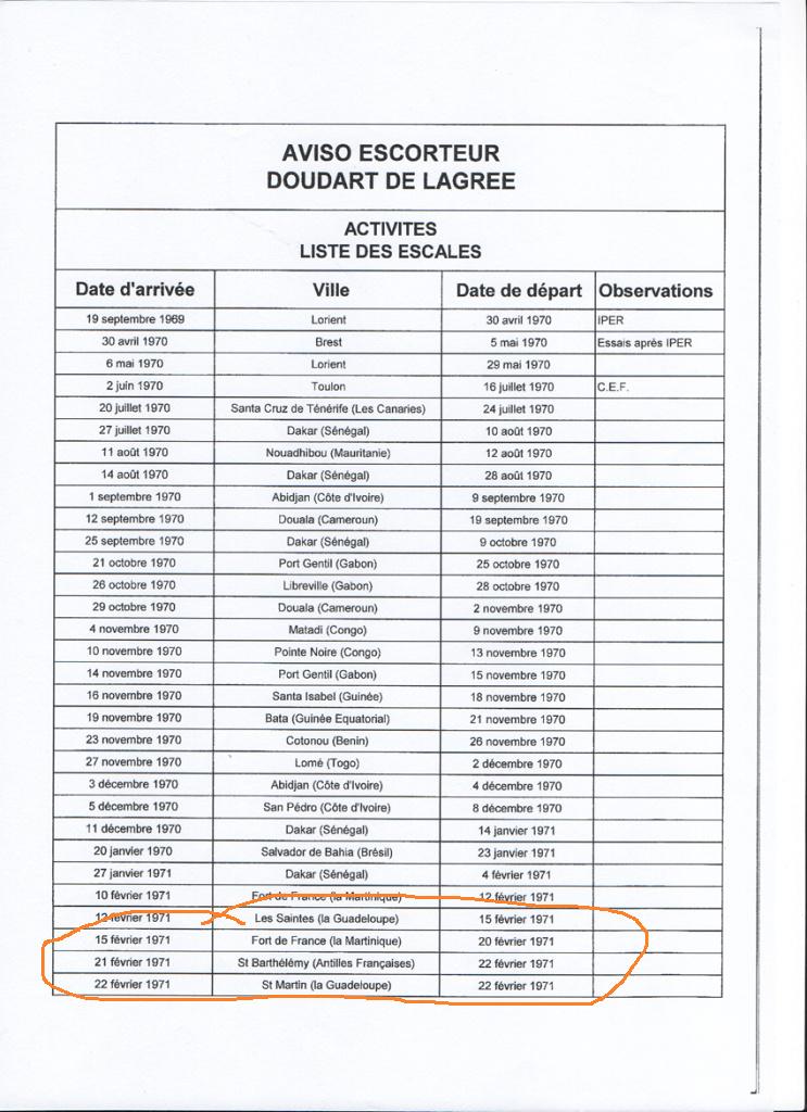 DOUDART DE LAGREE (AE) - Page 6 Escale14